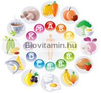 A vitaminok hatásai, miért fontosak a vitaminok